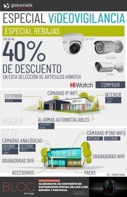 espcial videovigilancia en Globomatik mayoristas informatica